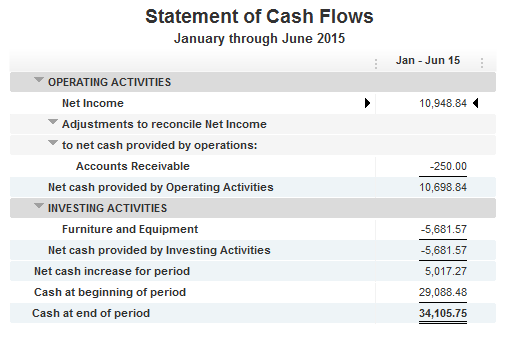 Cash_Flow_Capture